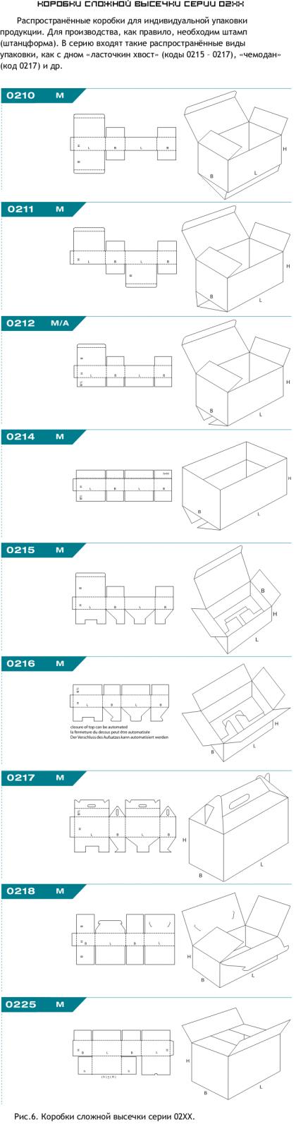 коробки сложной высечки