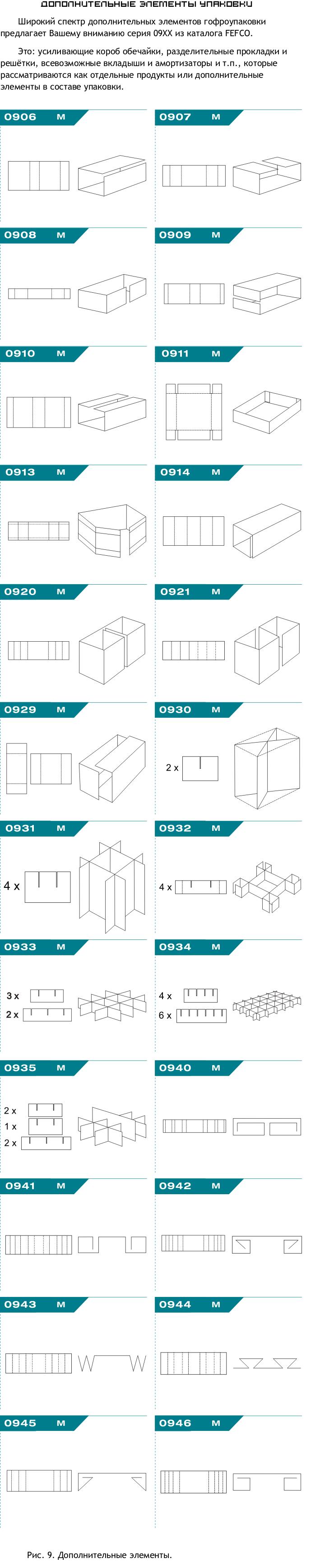 дополнительные элементы упаковки